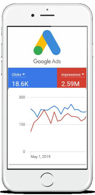 Google FB ad campaigns